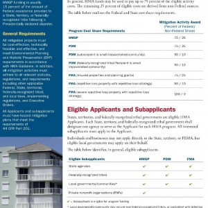 FEMA Grant Programs | FEMA  Grant Program Comparisons
